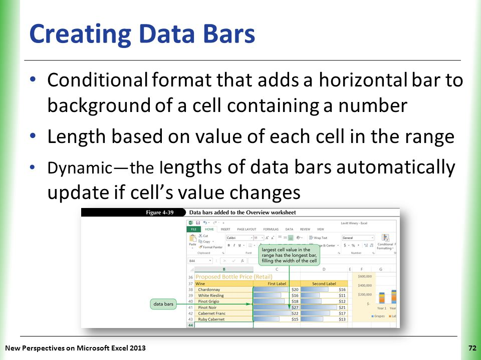 Creating Data Bars Conditional format that adds a horizontal bar to background of a cell containing a number.