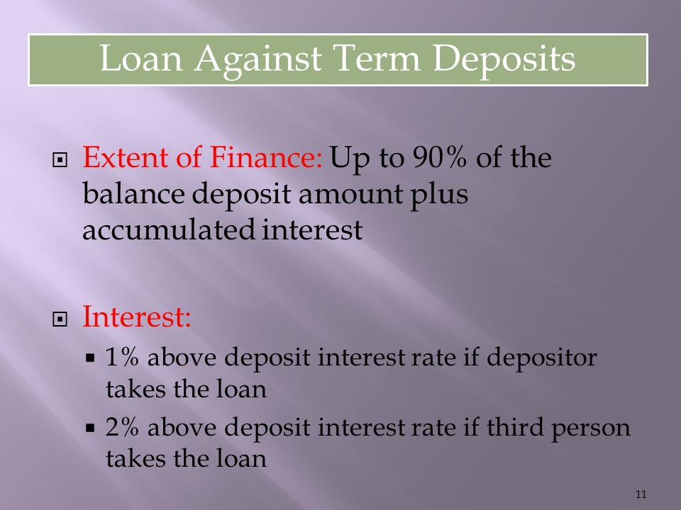 Loan Against Term Deposits