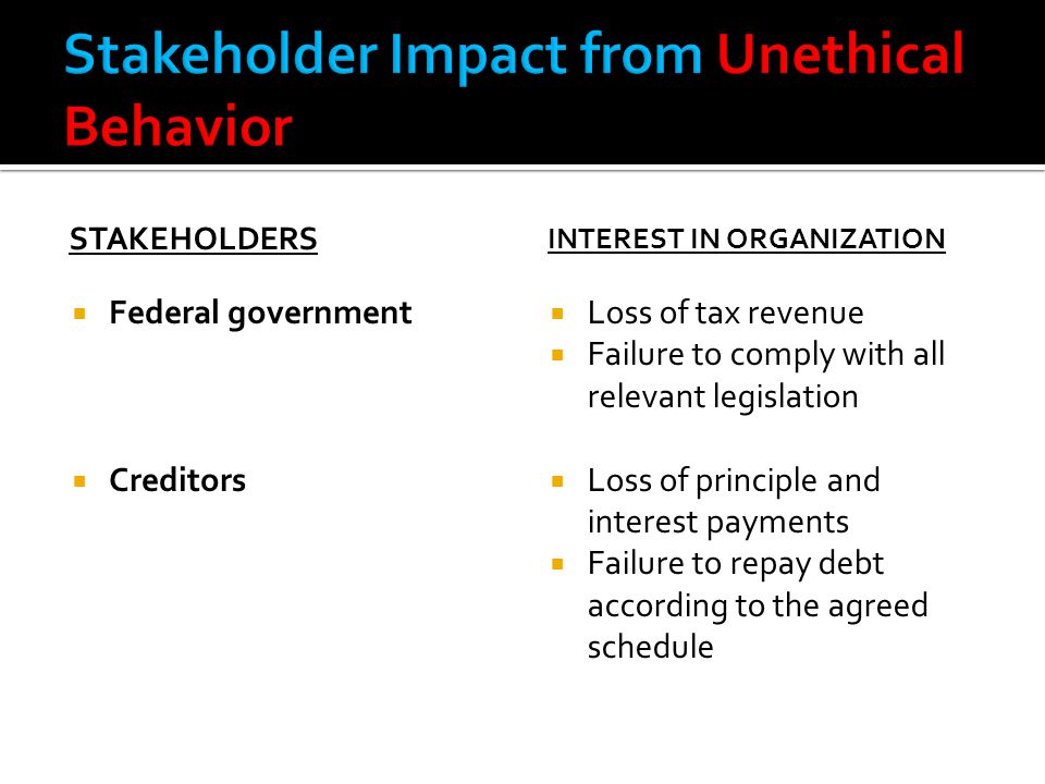 Stakeholder Impact from Unethical Behavior