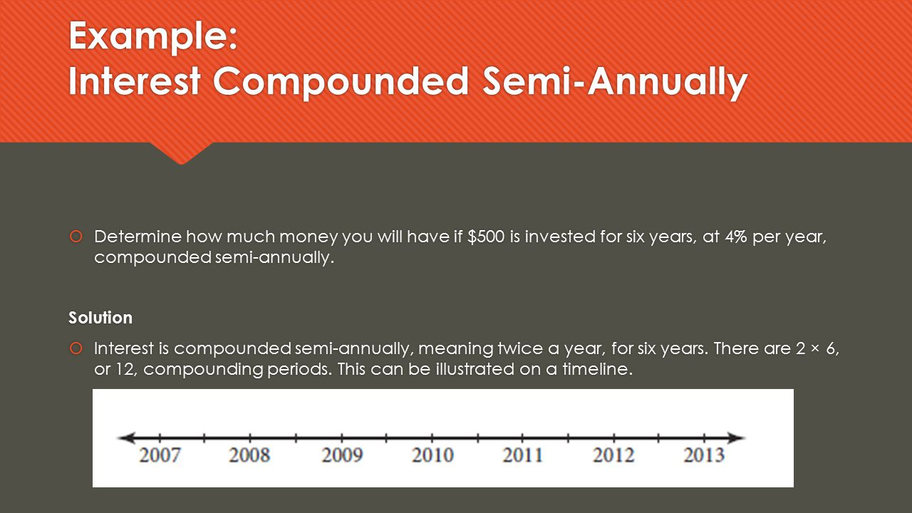 Example: Interest Compounded Semi-Annually