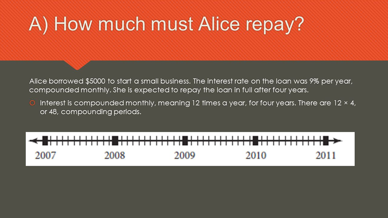 A) How much must Alice repay