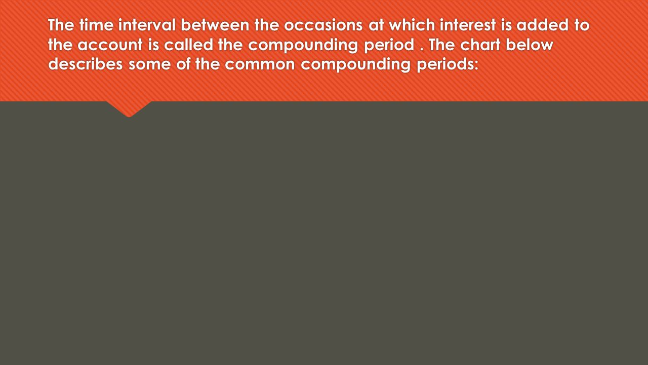 The time interval between the occasions at which interest is added to the account is called the compounding period .