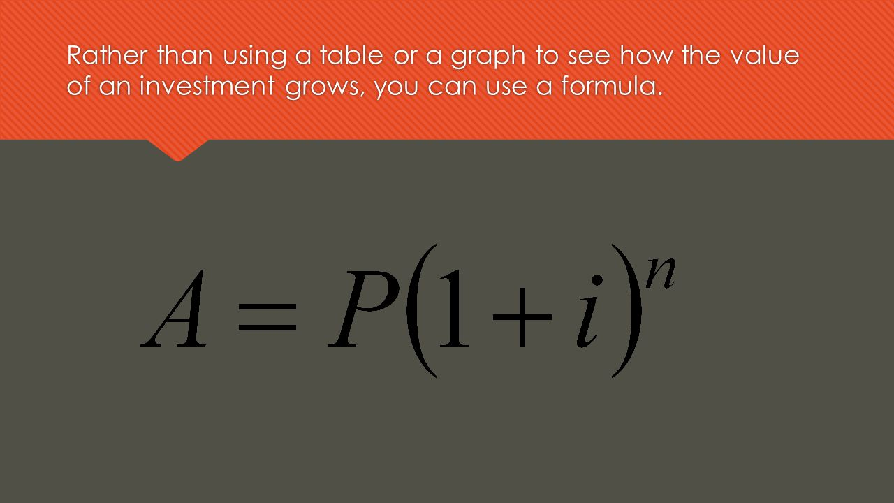 Rather than using a table or a graph to see how the value of an investment grows, you can use a formula.