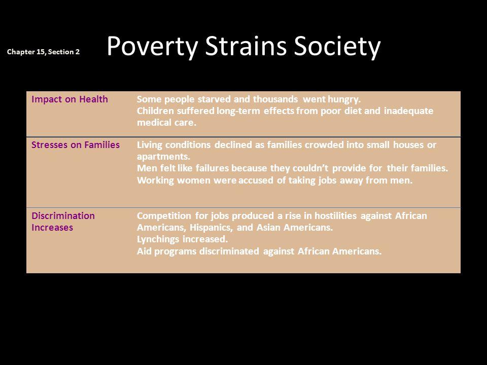 Poverty Strains Society