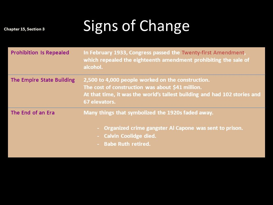 Signs of Change Chapter 15, Section 3.