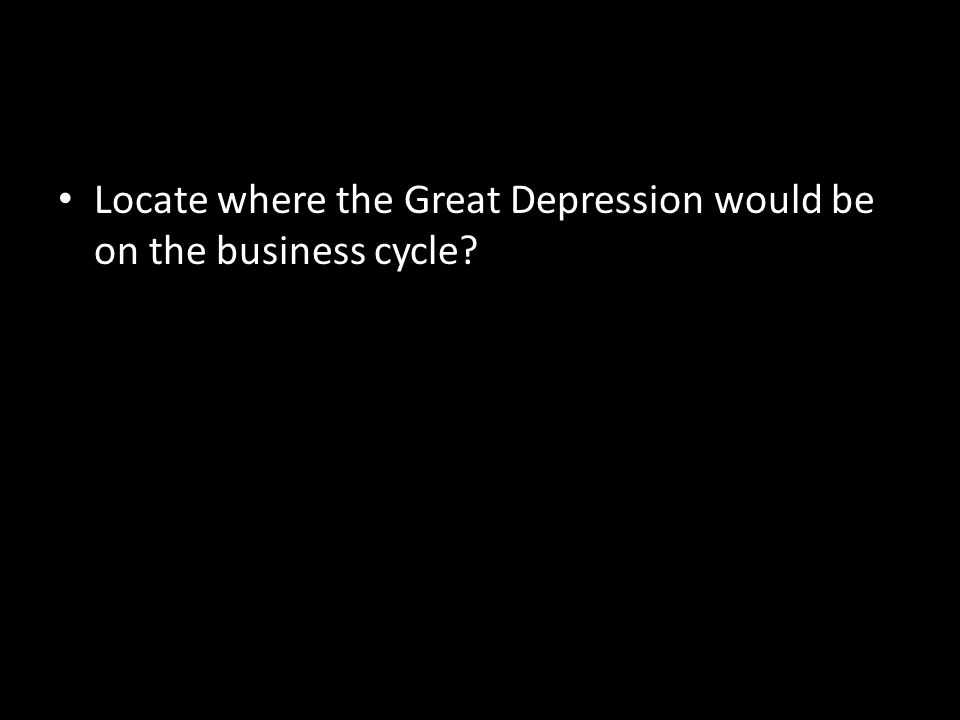 Locate where the Great Depression would be on the business cycle