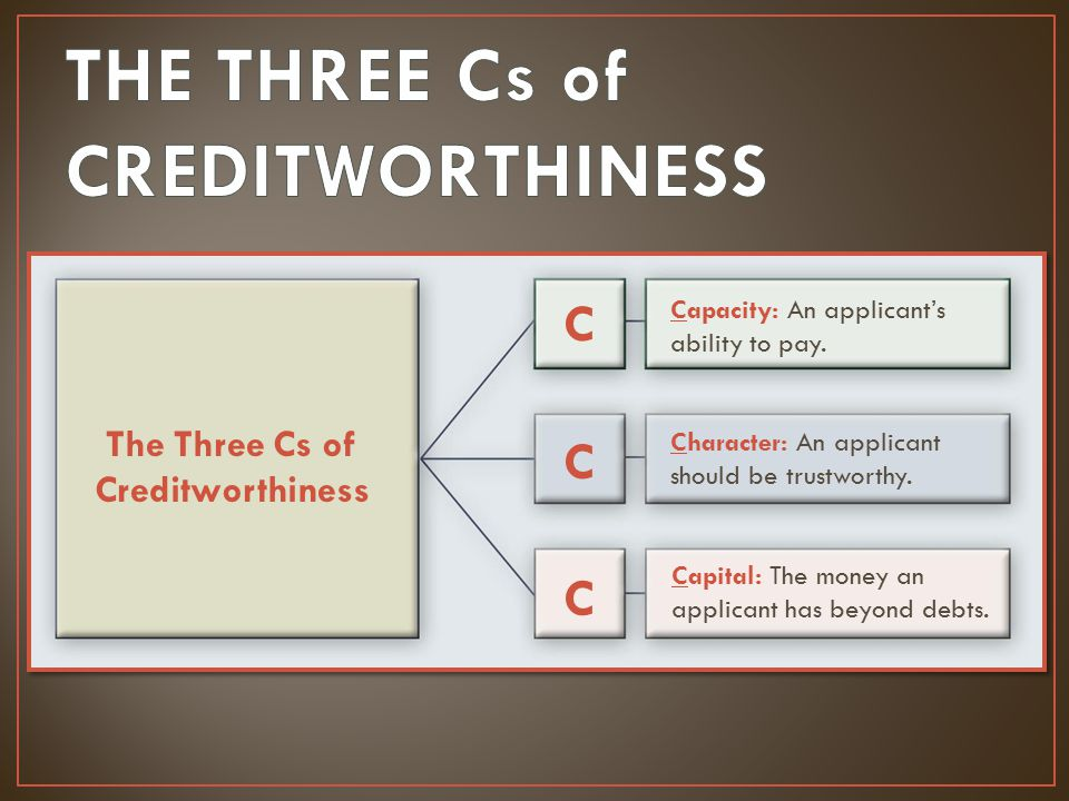 THE THREE Cs of CREDITWORTHINESS