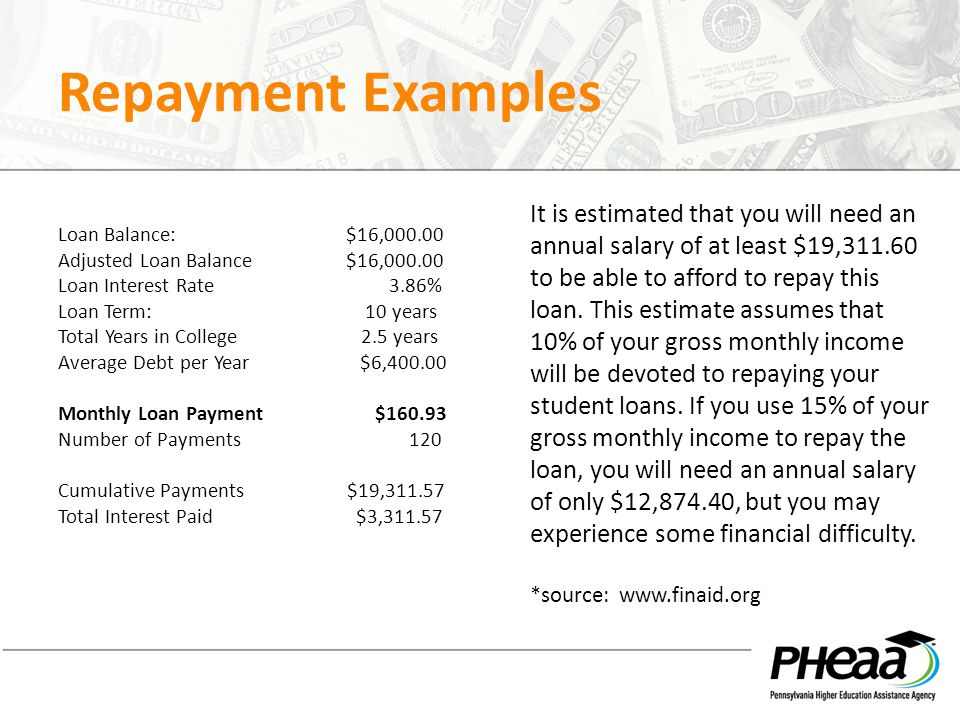 Repayment Examples