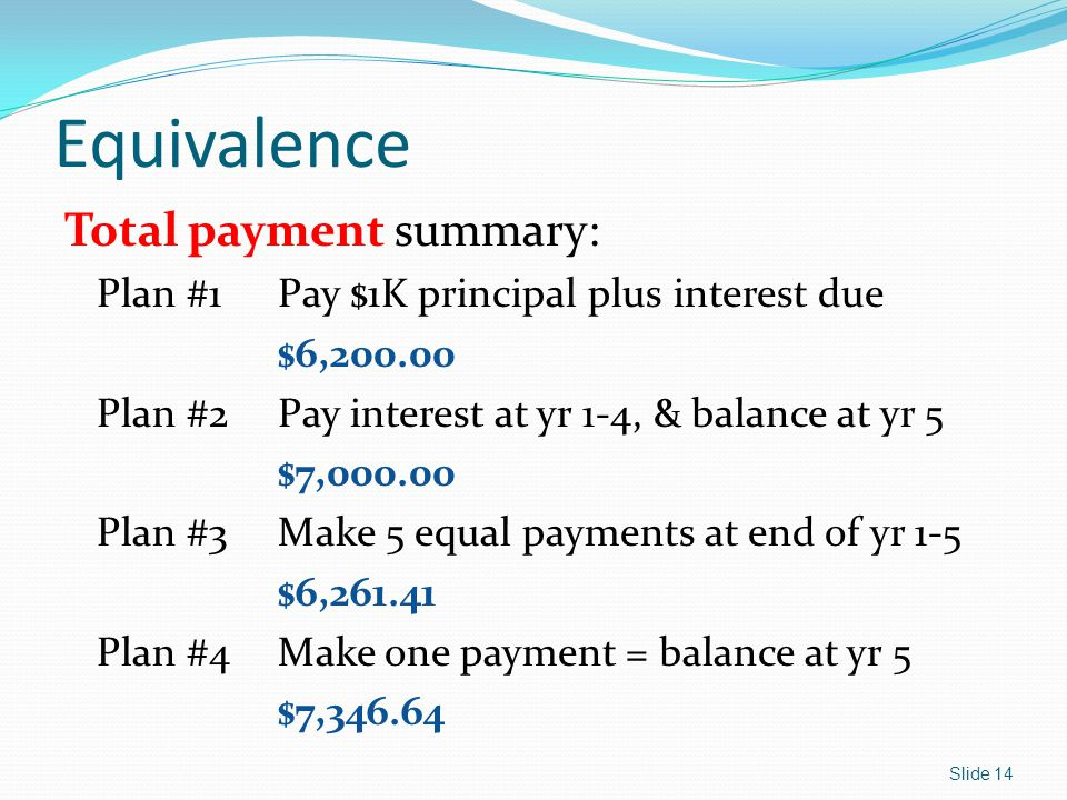 Equivalence Total payment summary: