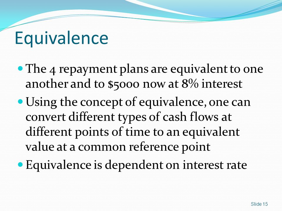 Equivalence The 4 repayment plans are equivalent to one another and to $5000 now at 8% interest.