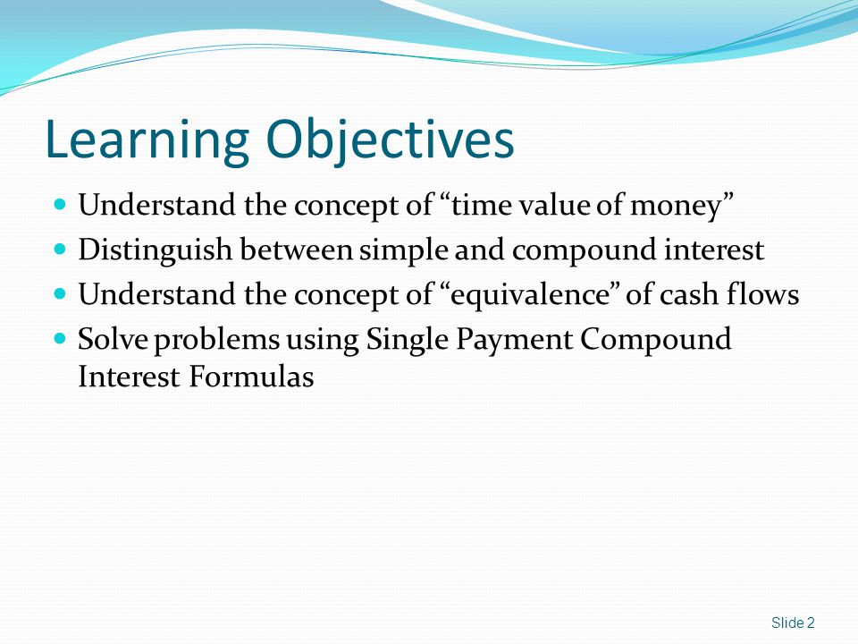 Learning Objectives Understand the concept of time value of money