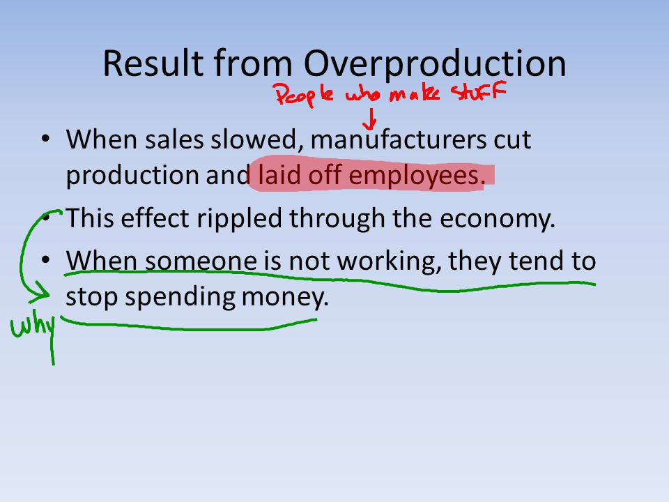 Result from Overproduction