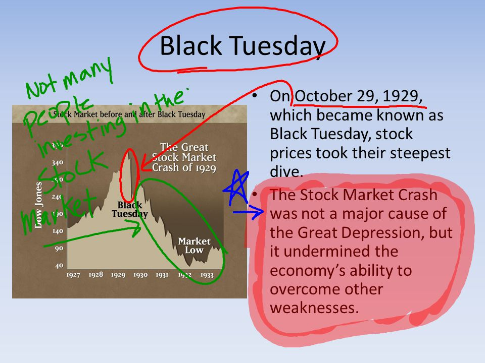 Black Tuesday On October 29, 1929, which became known as Black Tuesday, stock prices took their steepest dive.