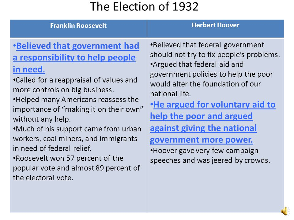 The Election of 1932 Franklin Roosevelt. Herbert Hoover. Believed that government had a responsibility to help people in need.