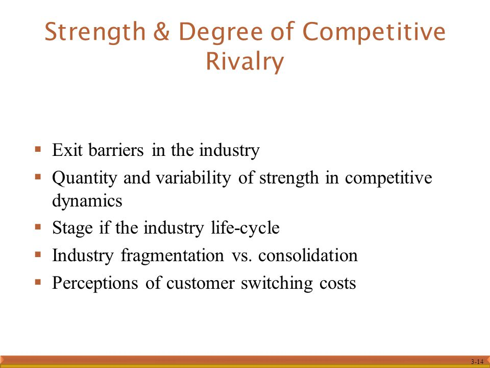 Strength & Degree of Competitive Rivalry
