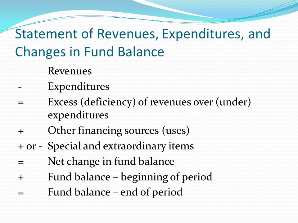 Statement of Revenues, Expenditures, and Changes in Fund Balance
