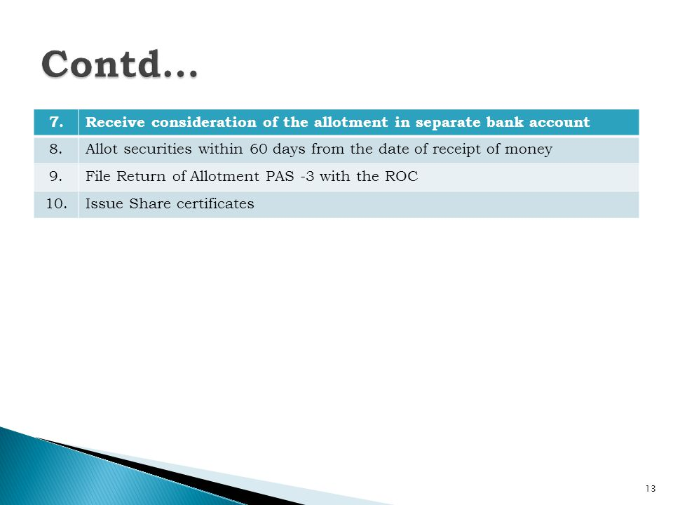 Contd… 7. Receive consideration of the allotment in separate bank account. 8. Allot securities within 60 days from the date of receipt of money.
