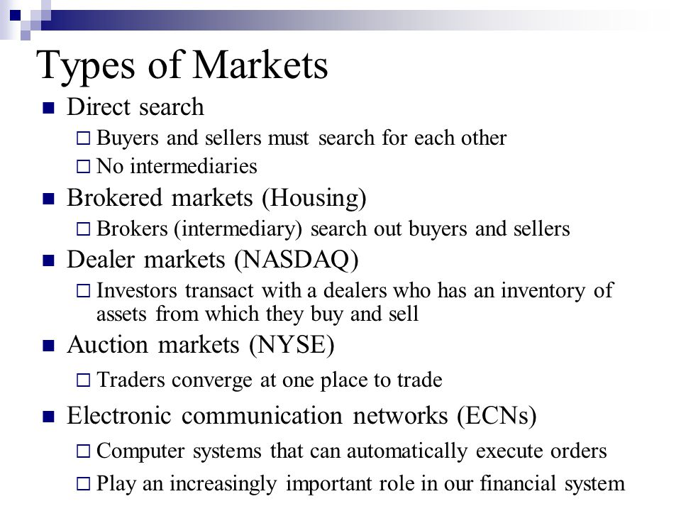 Types of Markets Direct search Brokered markets (Housing)