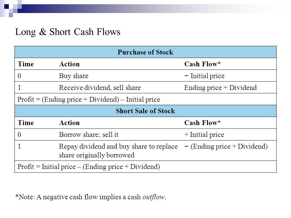 Long & Short Cash Flows Purchase of Stock Time Action Cash Flow*