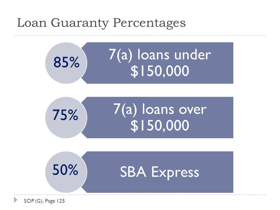 Loan Guaranty Percentages