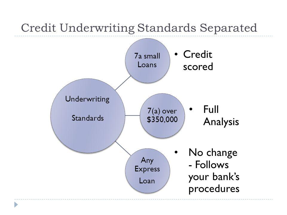 Credit Underwriting Standards Separated