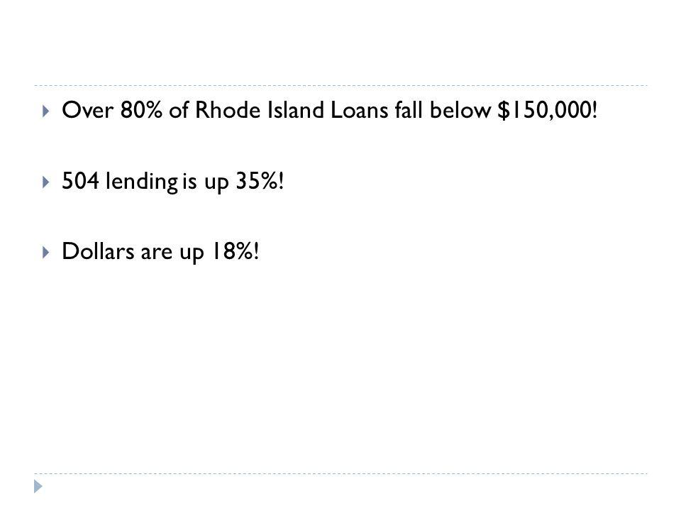 Over 80% of Rhode Island Loans fall below $150,000!