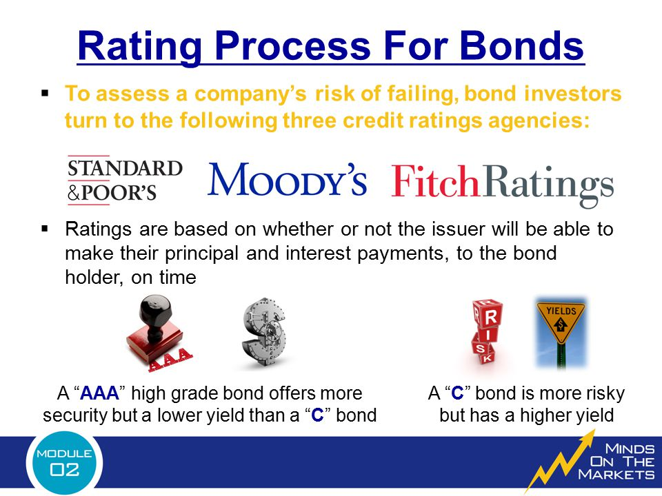 Rating Process For Bonds