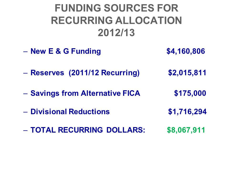 FUNDING SOURCES FOR RECURRING ALLOCATION 2012/13