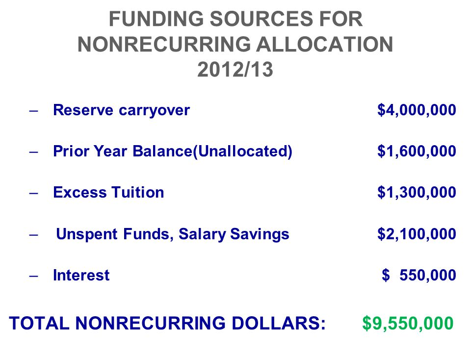 FUNDING SOURCES FOR NONRECURRING ALLOCATION 2012/13