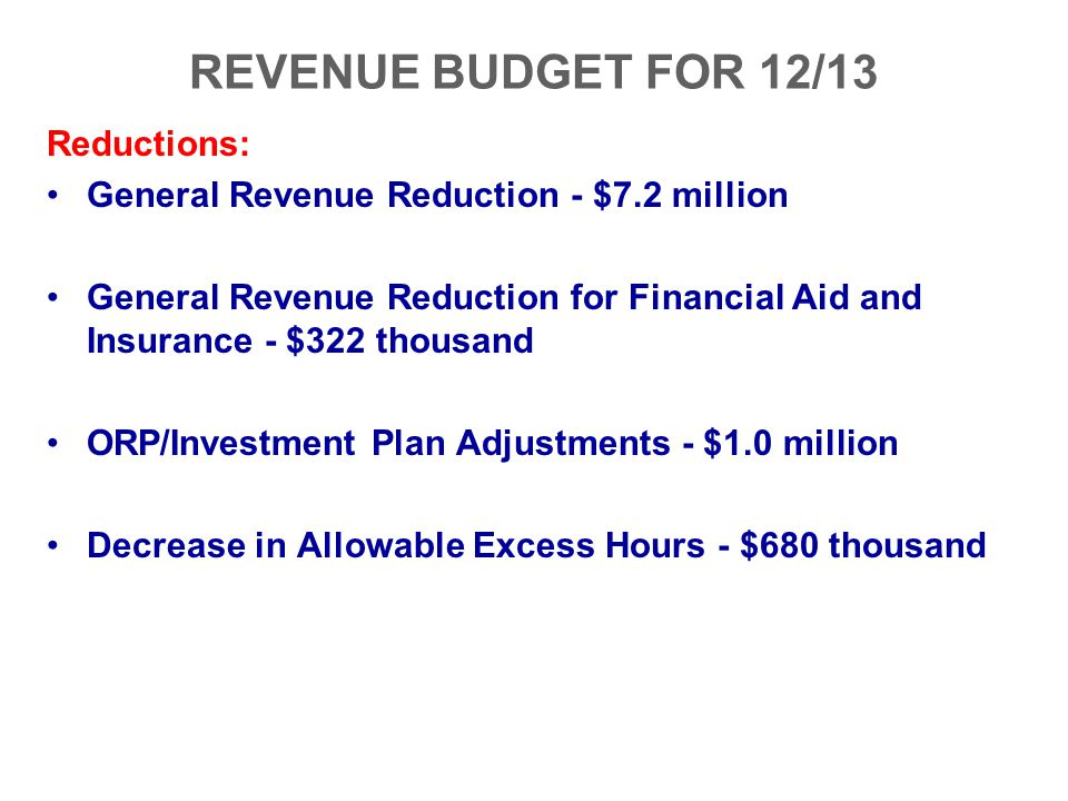 REVENUE BUDGET FOR 12/13 Reductions: