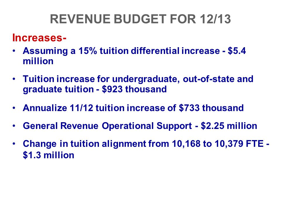 REVENUE BUDGET FOR 12/13 Increases-
