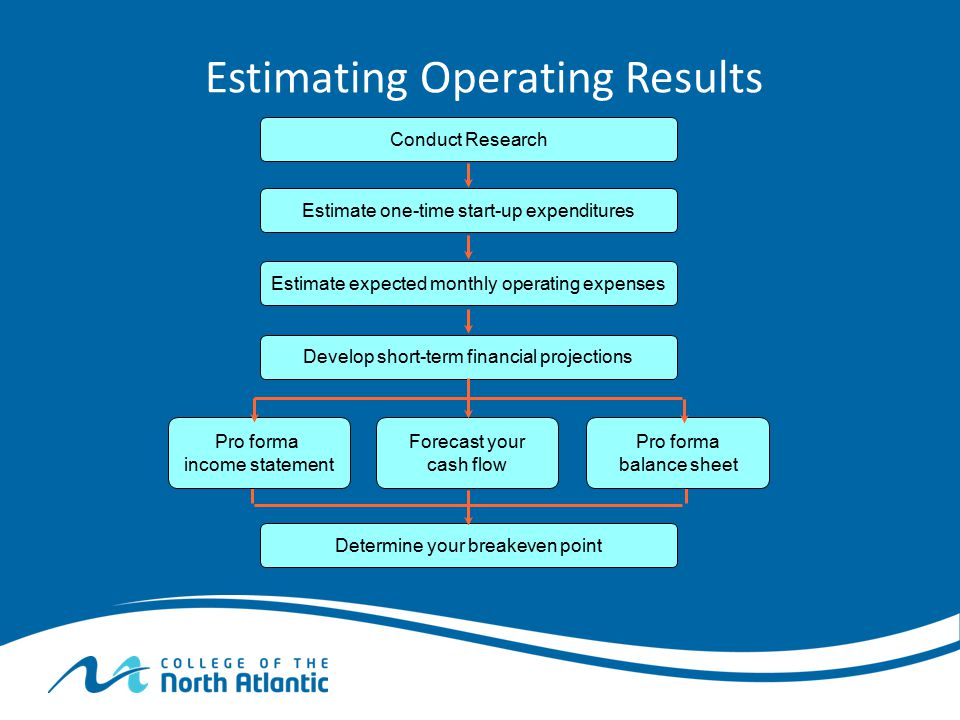 Estimating Operating Results