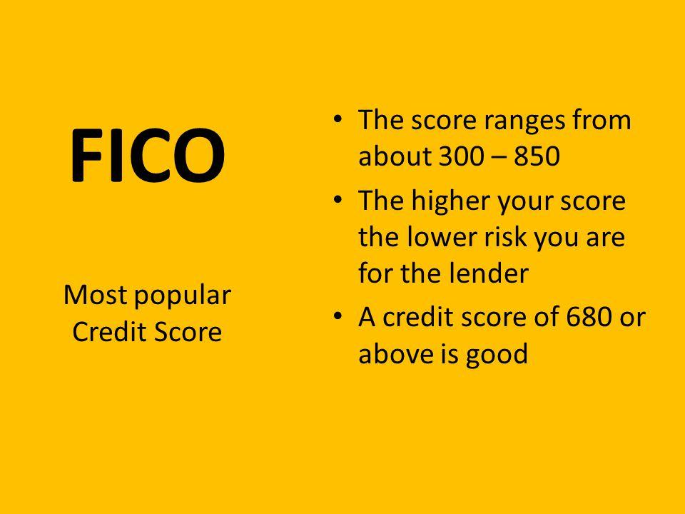 Most popular Credit Score