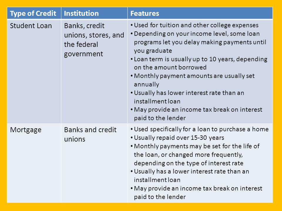Banks, credit unions, stores, and the federal government
