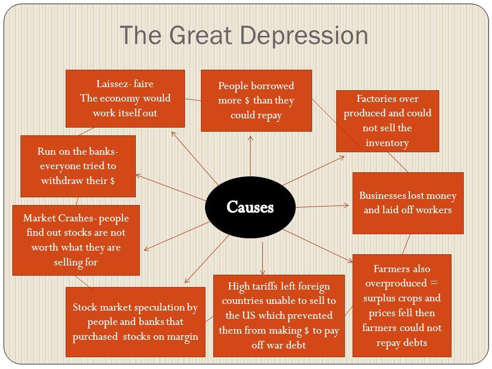The Great Depression Causes Laissez- faire
