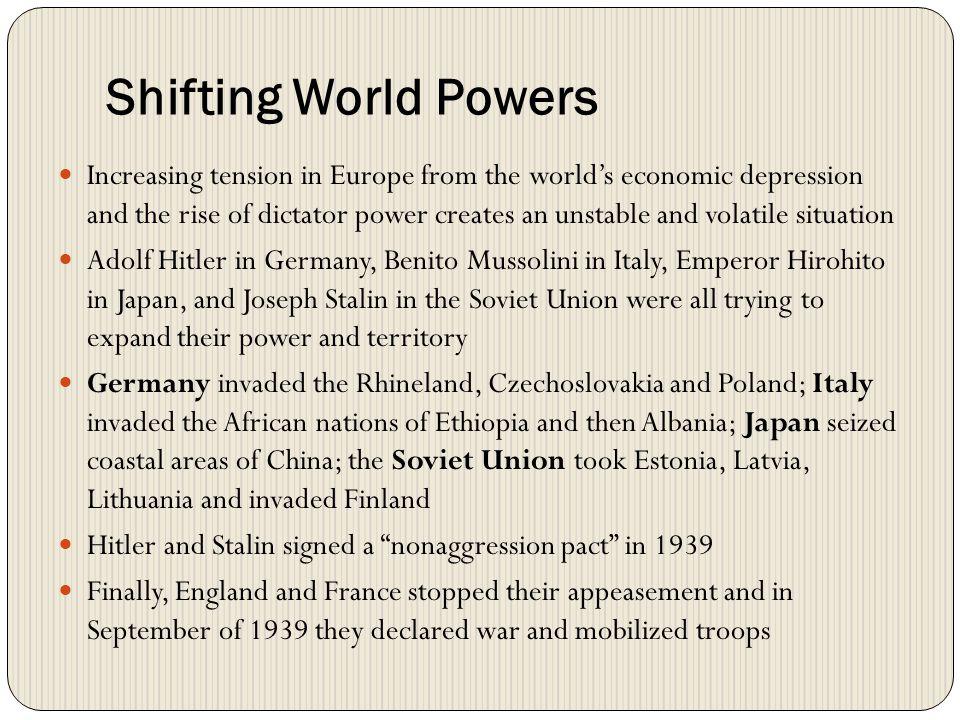 Shifting World Powers