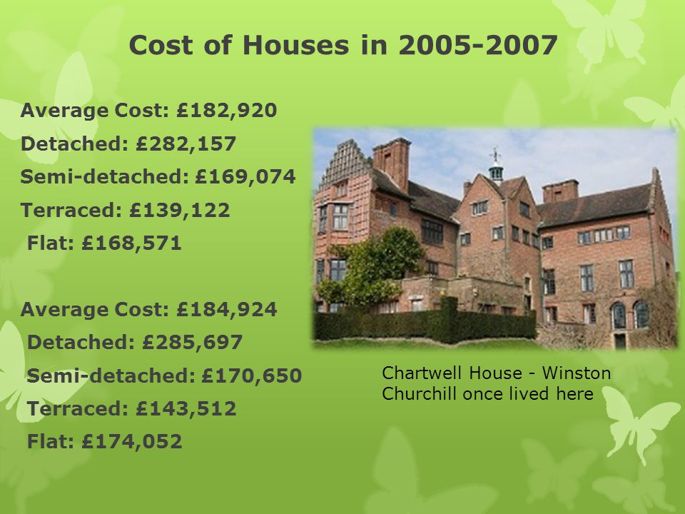 Cost of Houses in 2005-2007
