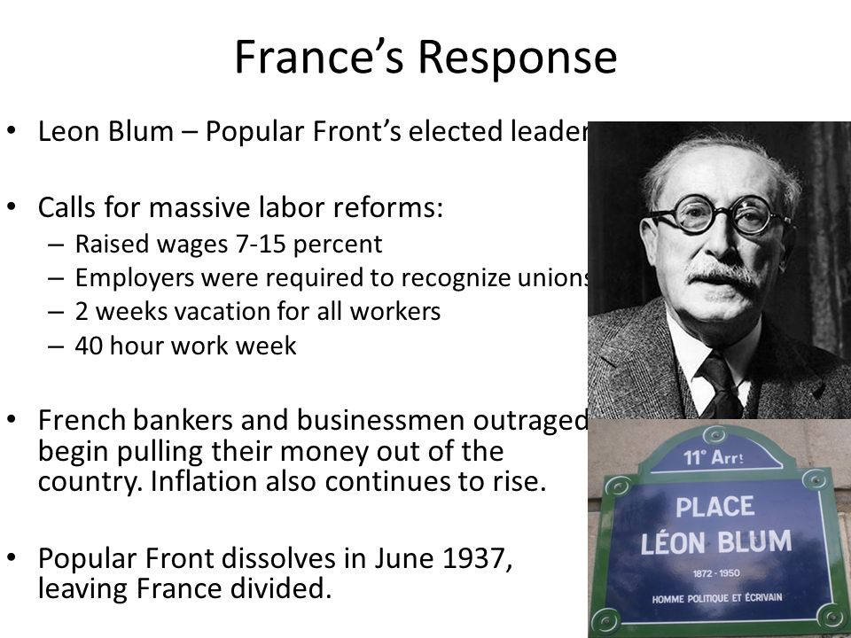 France's Response Leon Blum – Popular Front's elected leader