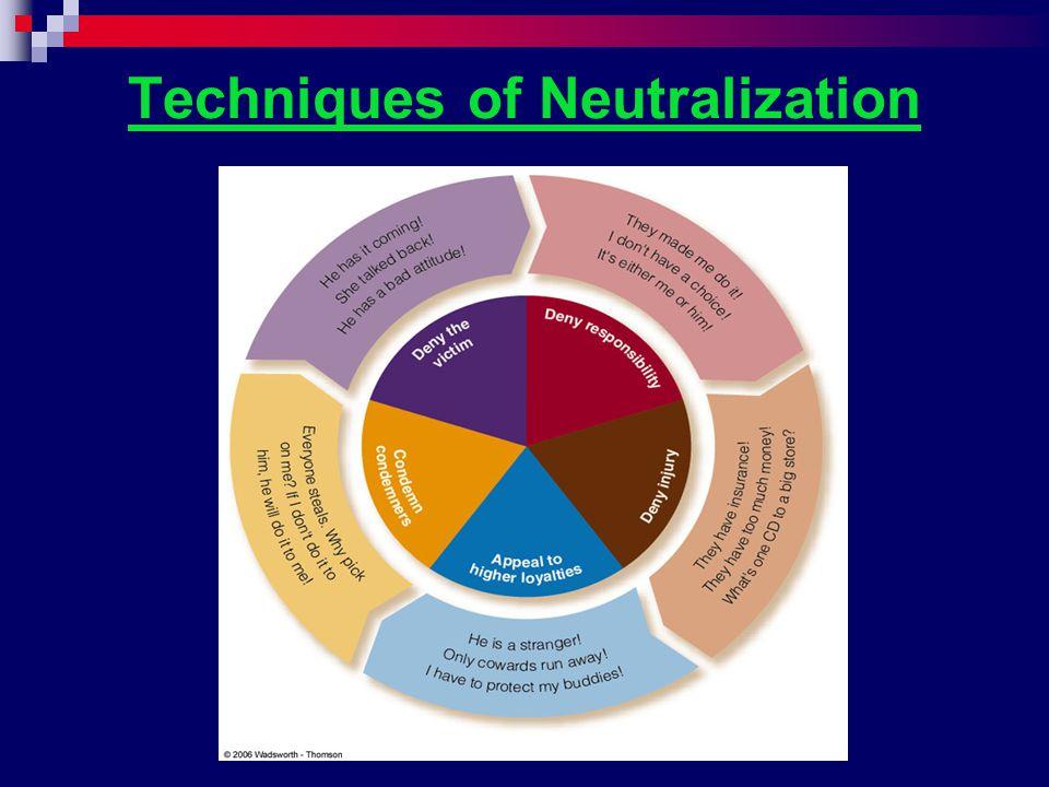 Techniques of Neutralization
