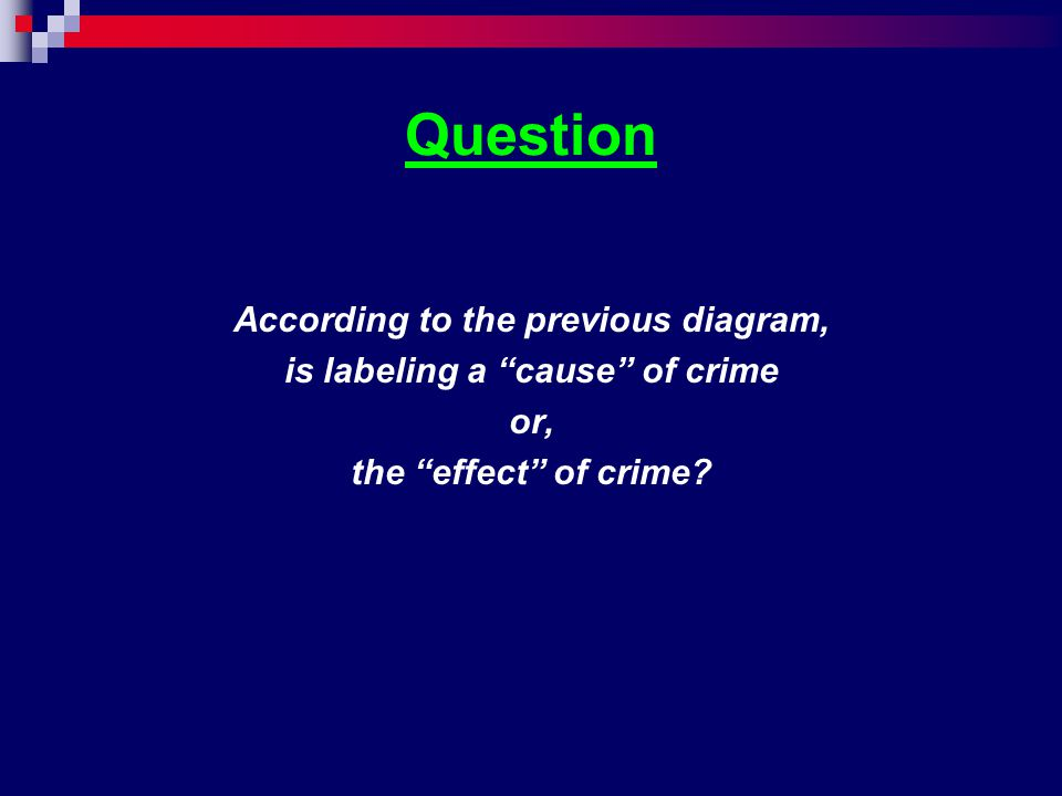 According to the previous diagram, is labeling a cause of crime