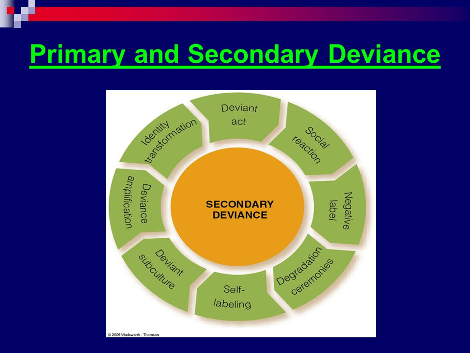 Primary and Secondary Deviance