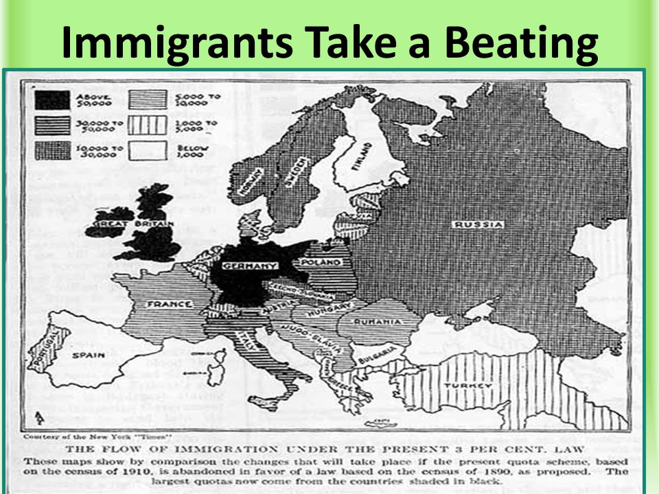 Immigrants Take a Beating