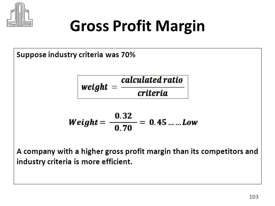 Gross Profit Margin