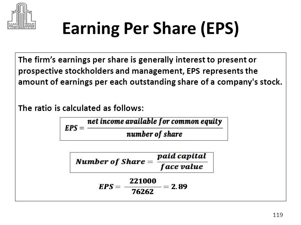 Earning Per Share (EPS)