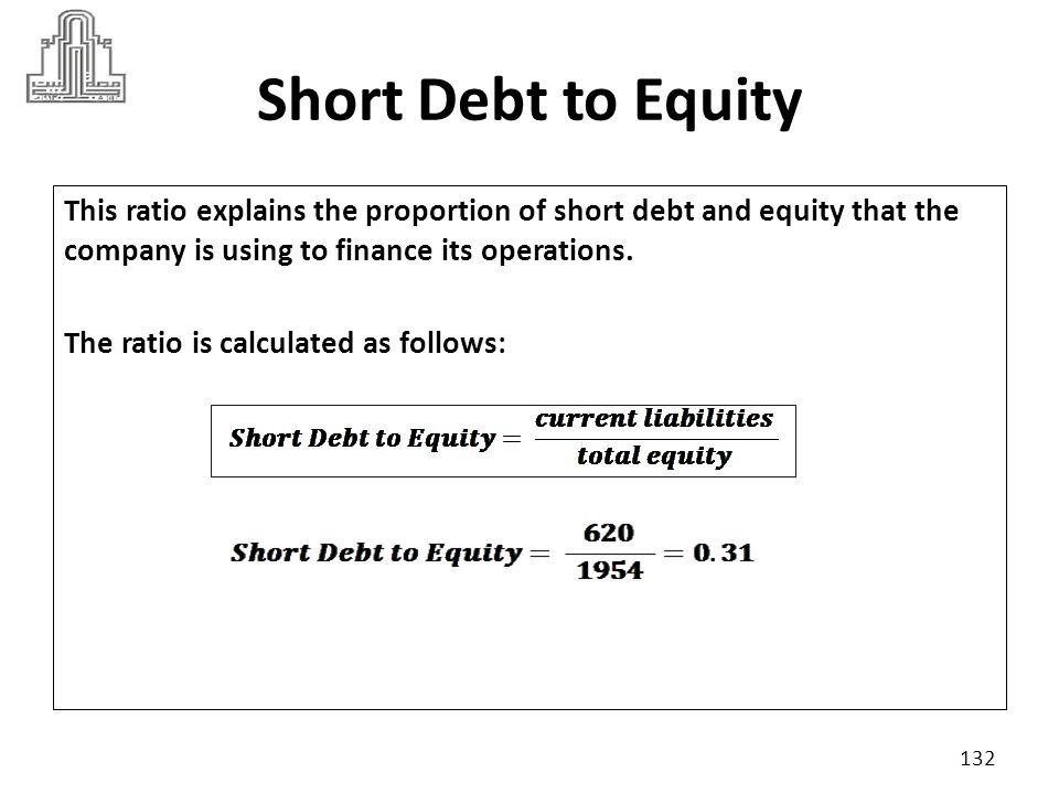Short Debt to Equity
