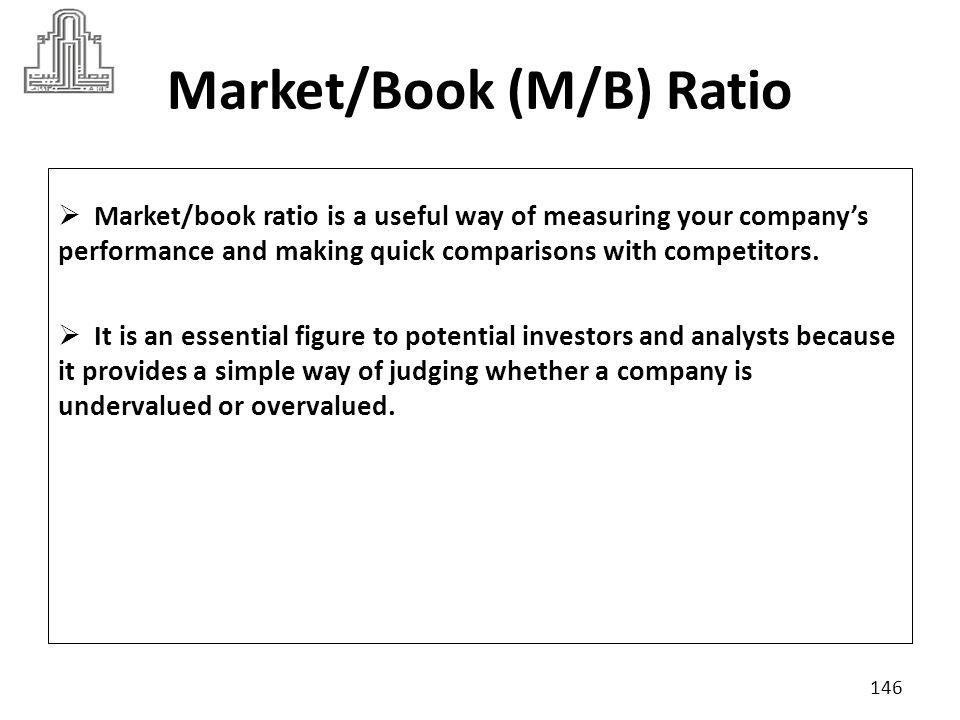 Market/Book (M/B) Ratio