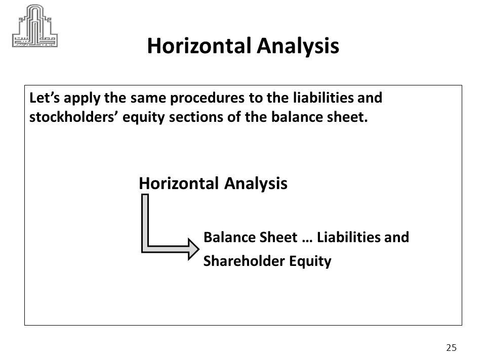 Horizontal Analysis Horizontal Analysis
