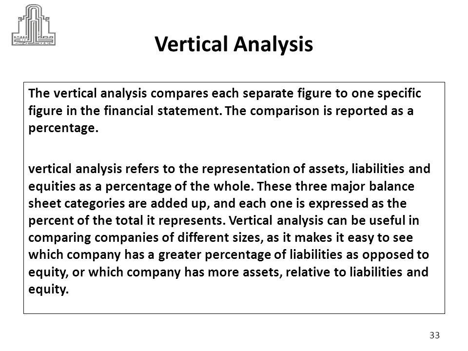 Vertical Analysis