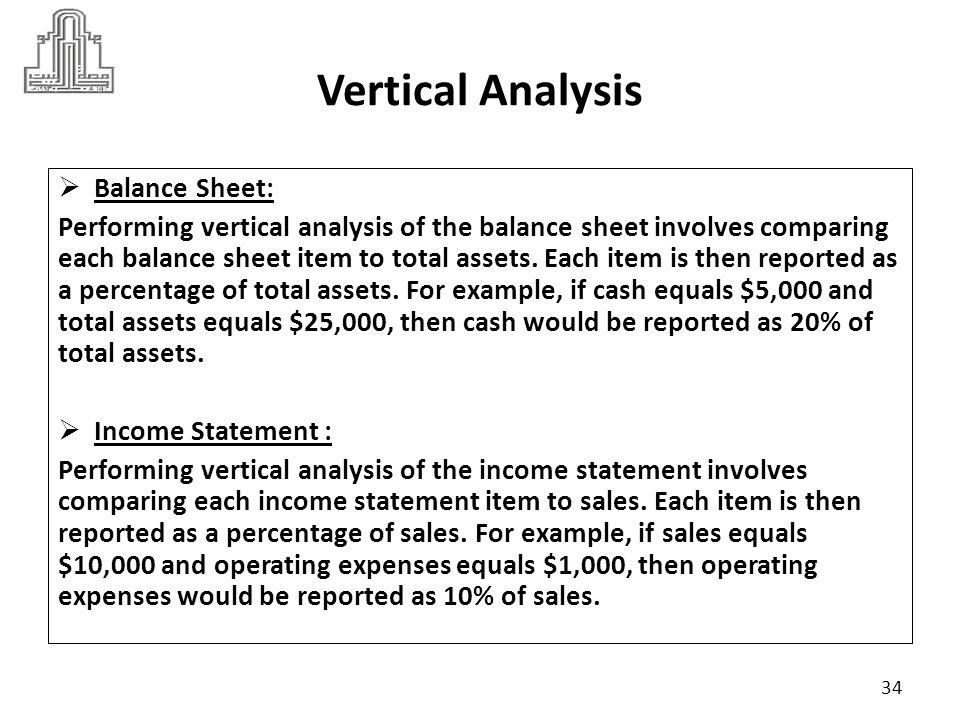 Vertical Analysis Balance Sheet: