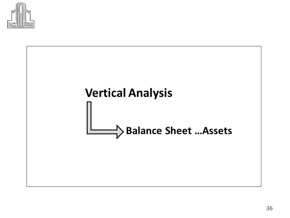 Vertical Analysis Balance Sheet …Assets